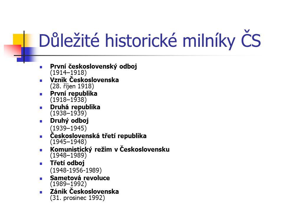 Důležité historické milníky ČS