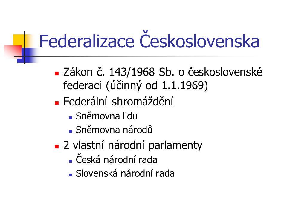 Federalizace Československa