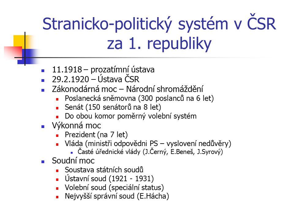 Stranicko-politický systém v ČSR za 1. republiky