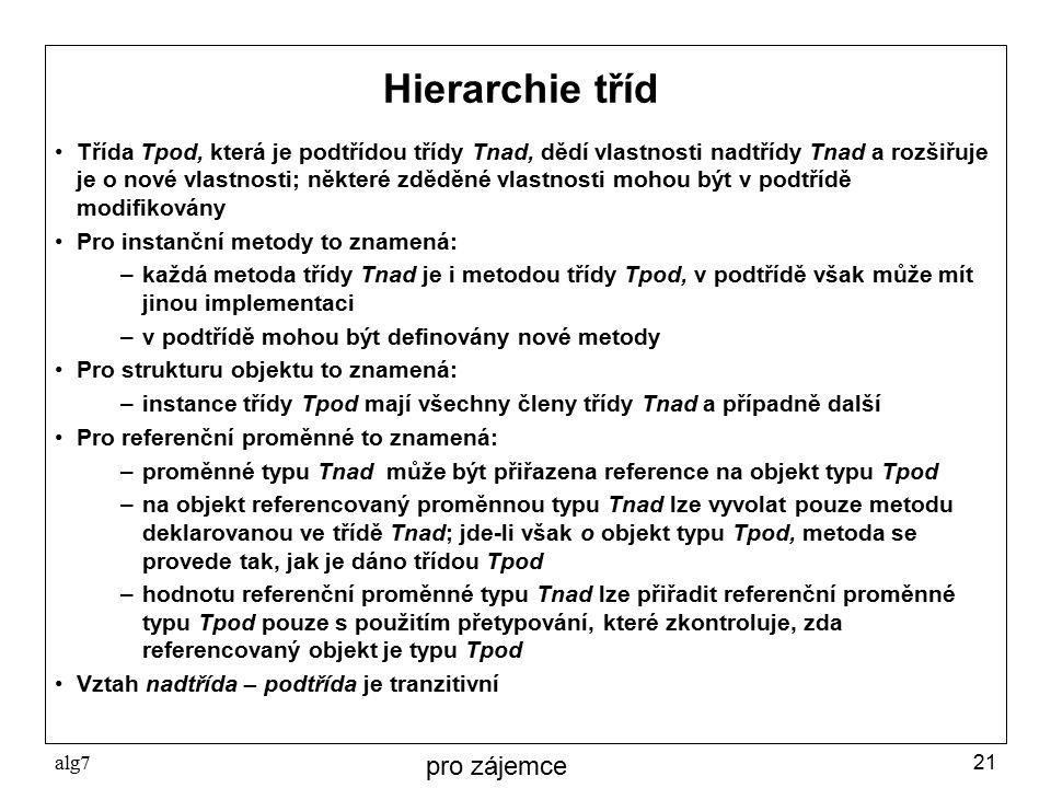 Hierarchie tříd pro zájemce