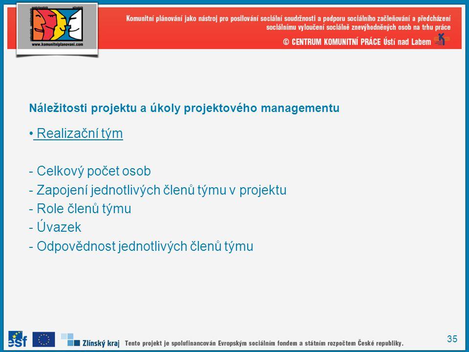 Zapojení jednotlivých členů týmu v projektu Role členů týmu Úvazek