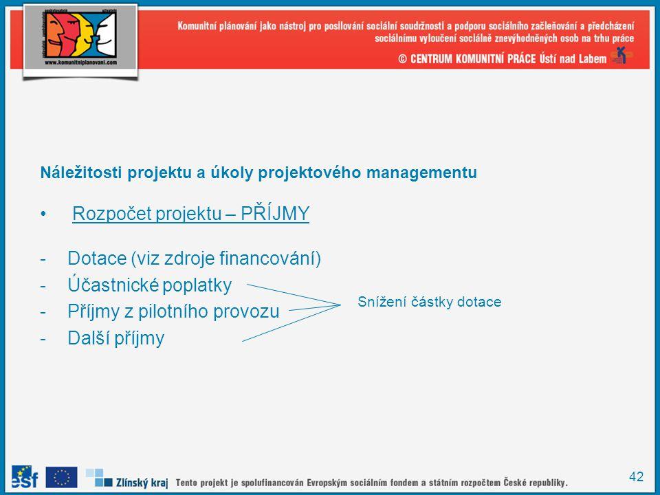 Rozpočet projektu – PŘÍJMY Dotace (viz zdroje financování)