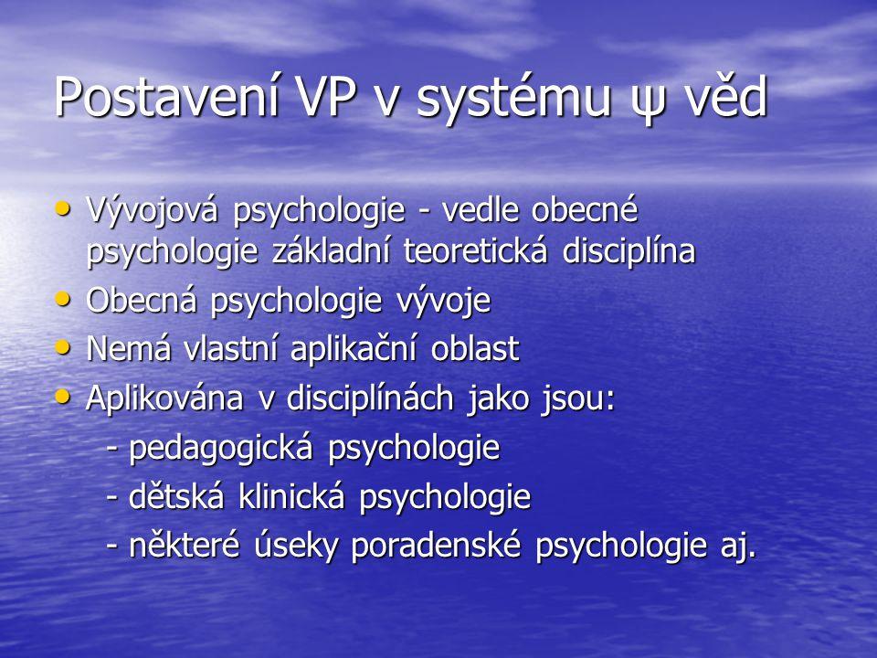 Postavení VP v systému ψ věd