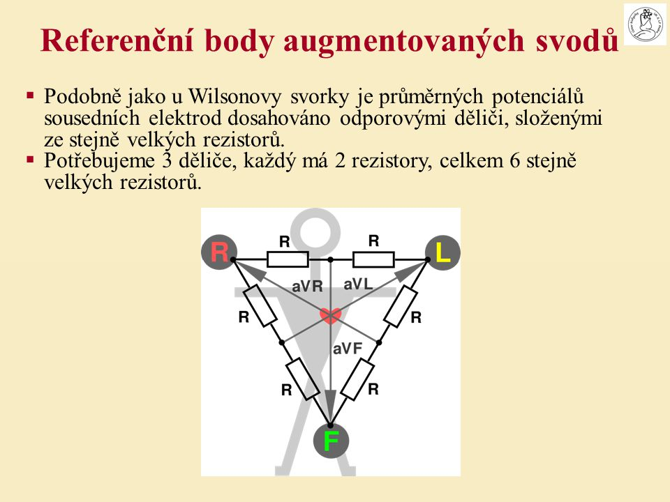 Referenční body augmentovaných svodů