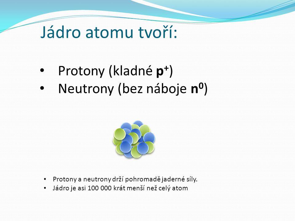 Jádro atomu tvoří: Protony (kladné p+) Neutrony (bez náboje n0)