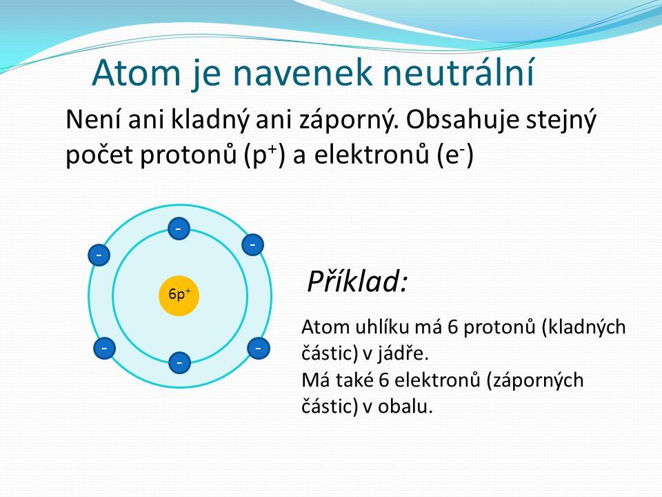 Atom je navenek neutrální