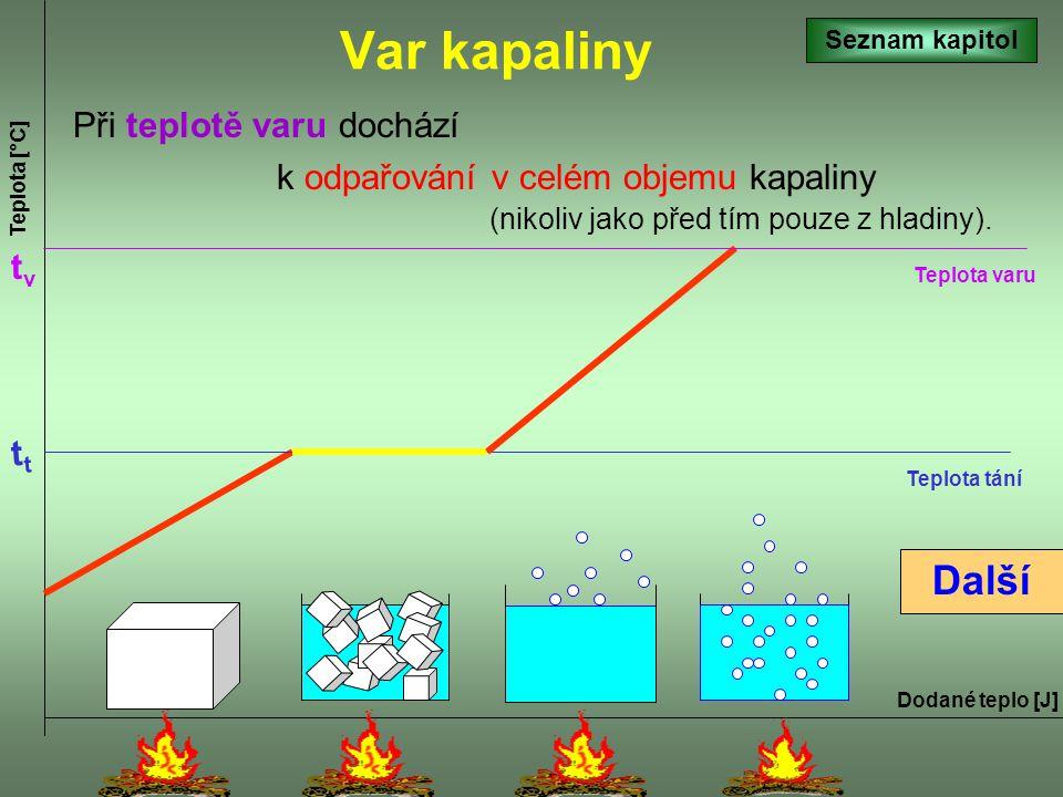 Var kapaliny Další Při teplotě varu dochází