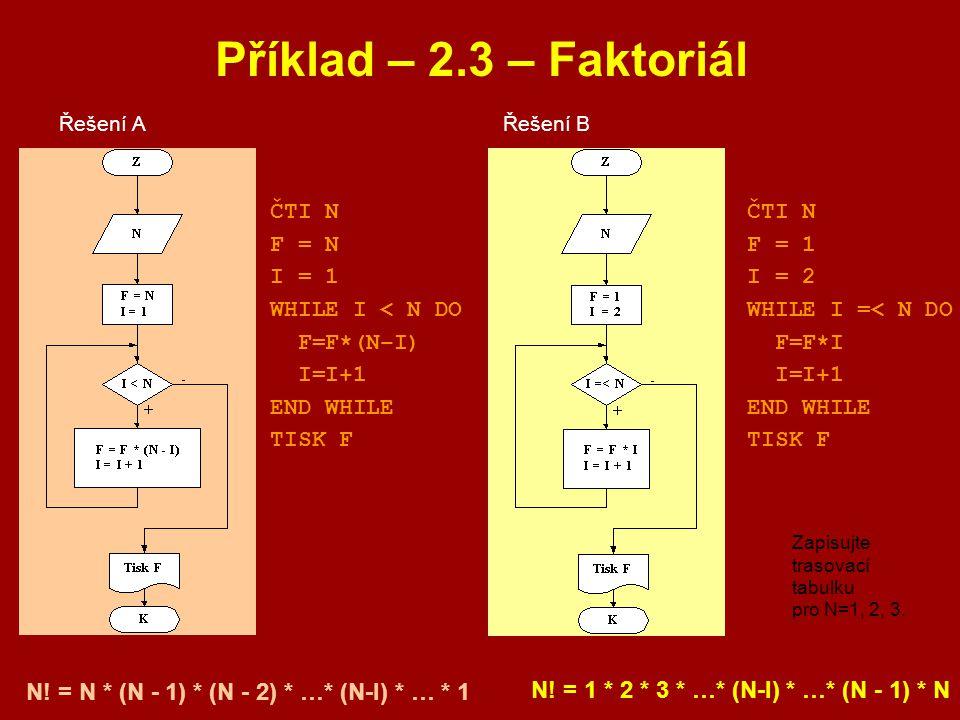Příklad – 2.3 – Faktoriál Řešení A Řešení B. ČTI N. F = N. I = 1. WHILE I < N DO. F=F*(N–I)