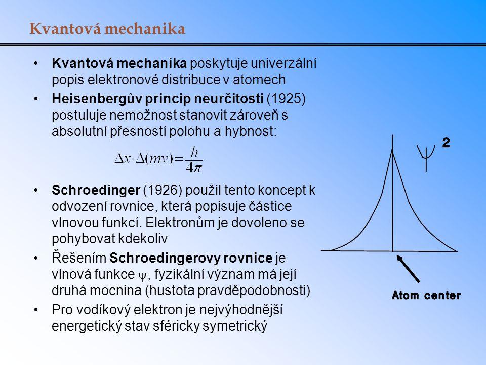 Kvantová mechanika Kvantová mechanika poskytuje univerzální popis elektronové distribuce v atomech.