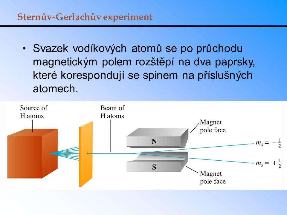 Sternův-Gerlachův experiment