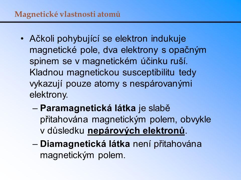 Diamagnetická látka není přitahována magnetickým polem.