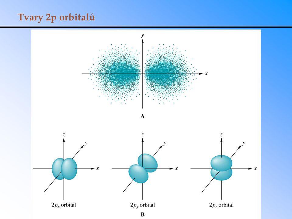 Tvary 2p orbitalů