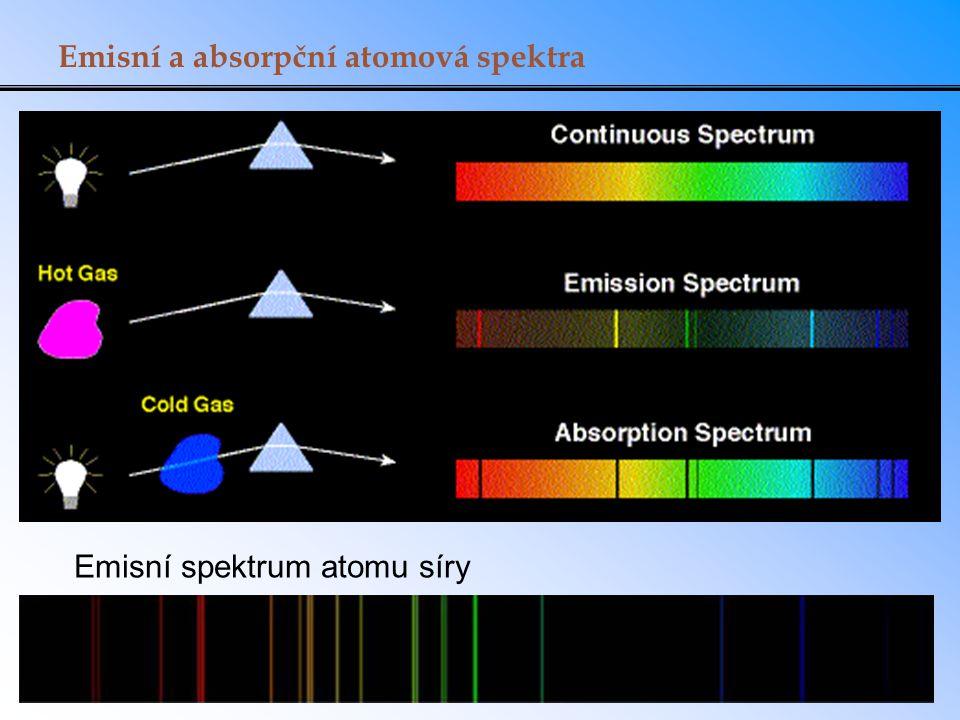 Emisní a absorpční atomová spektra