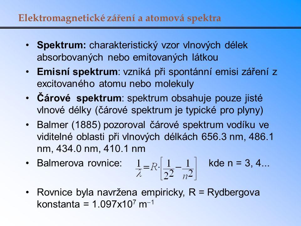 Elektromagnetické záření a atomová spektra