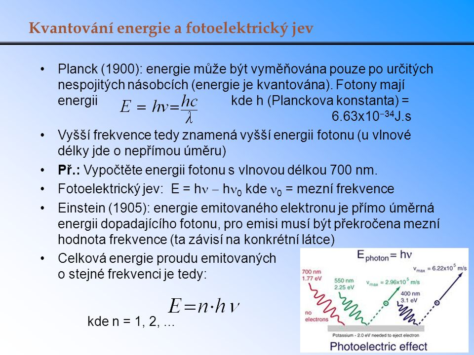 Kvantování energie a fotoelektrický jev