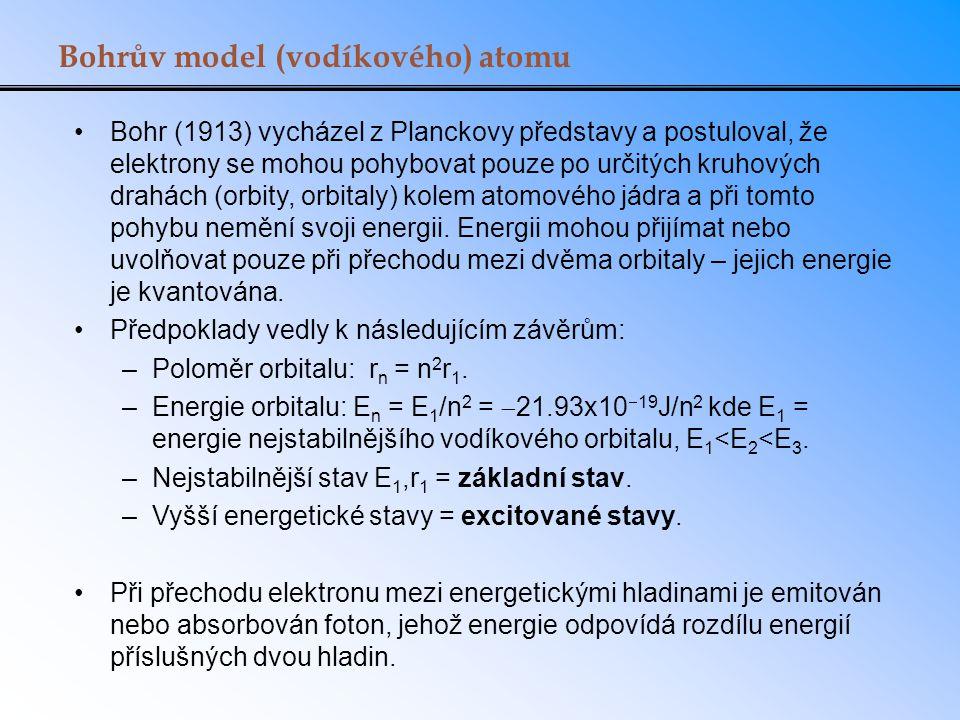 Bohrův model (vodíkového) atomu