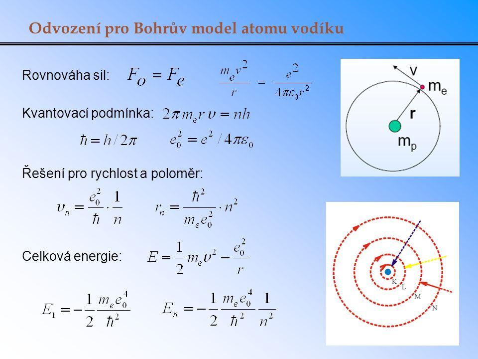 Odvození pro Bohrův model atomu vodíku