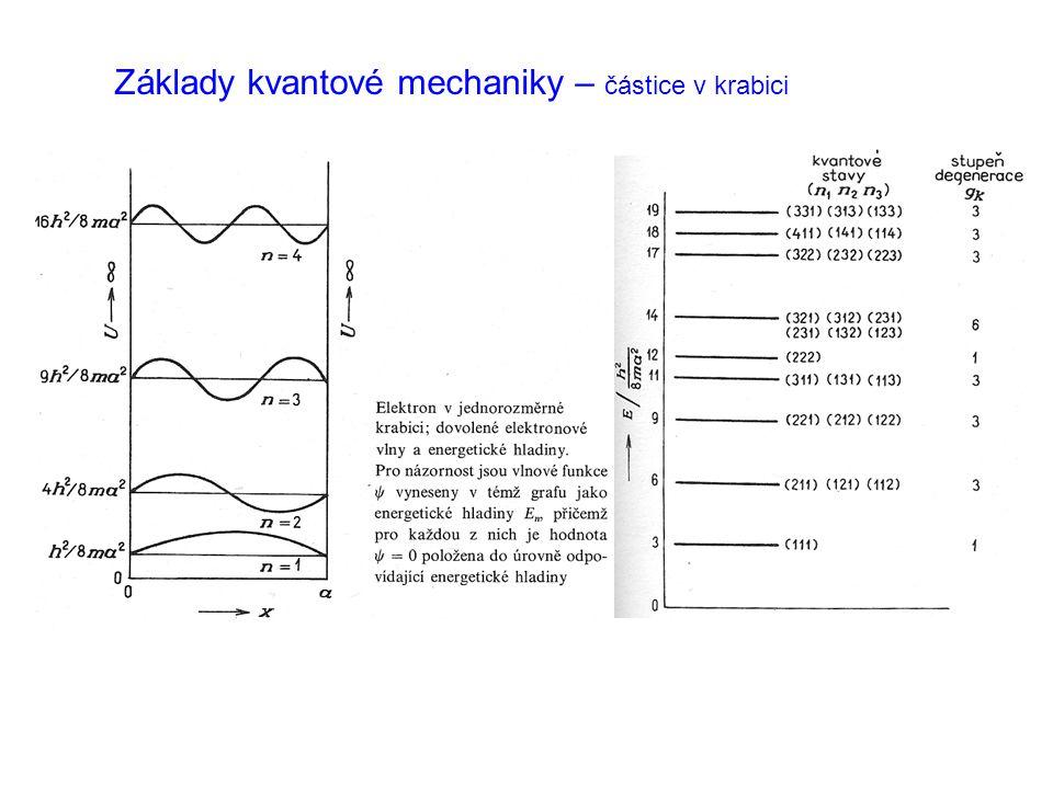 Základy kvantové mechaniky – částice v krabici