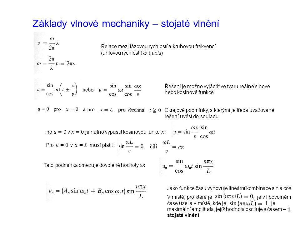 Základy vlnové mechaniky – stojaté vlnění