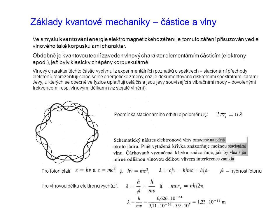 Základy kvantové mechaniky – částice a vlny