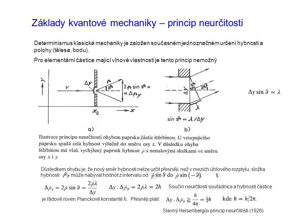 Základy kvantové mechaniky – princip neurčitosti