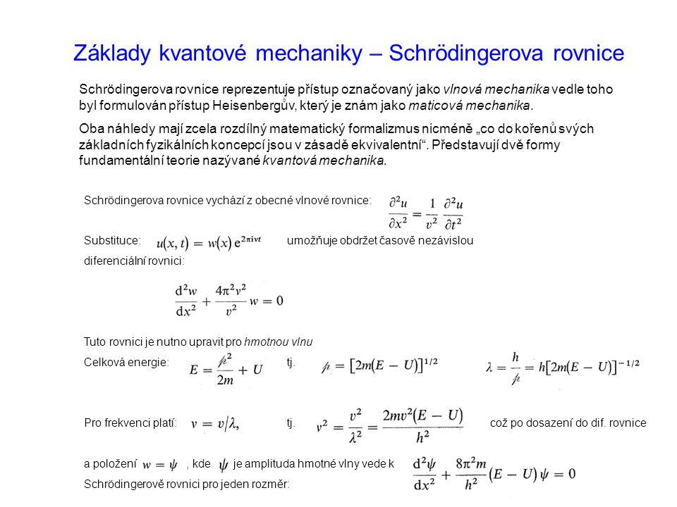 Základy kvantové mechaniky – Schrödingerova rovnice