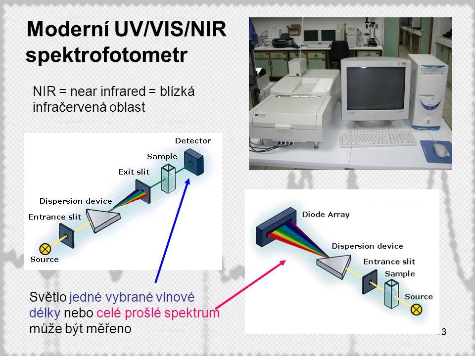 Moderní UV/VIS/NIR spektrofotometr