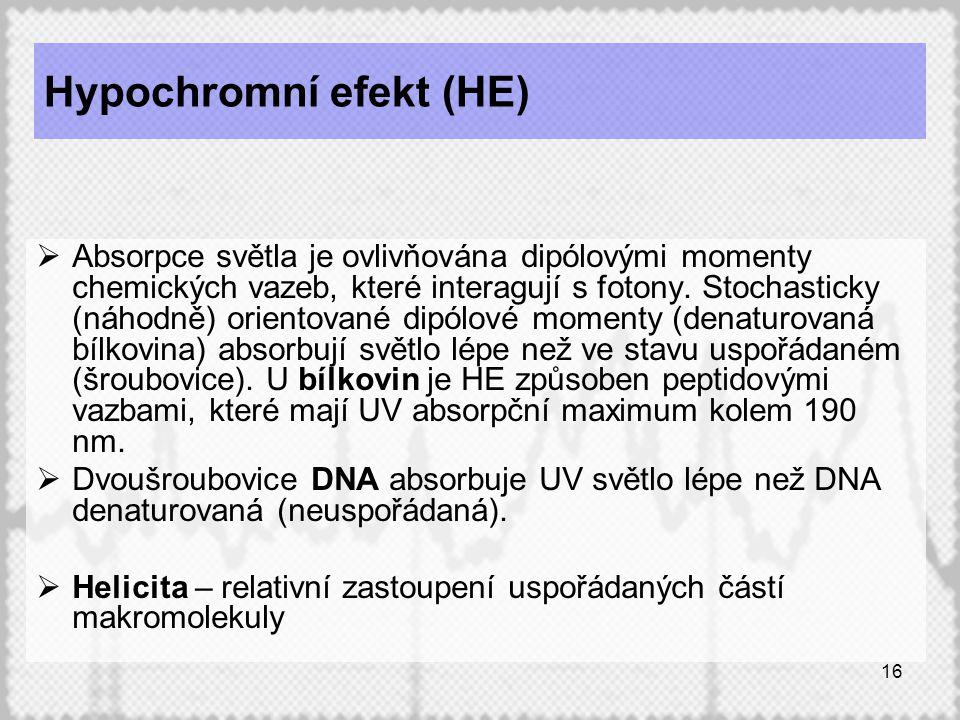 Hypochromní efekt (HE)