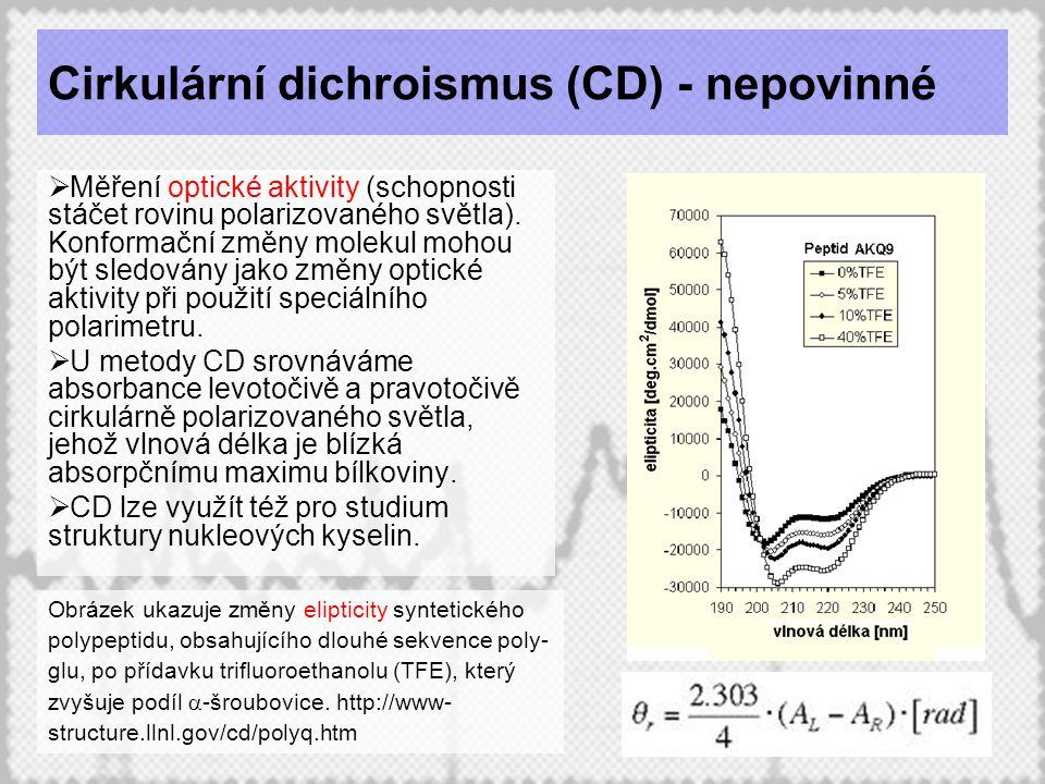 Cirkulární dichroismus (CD) - nepovinné