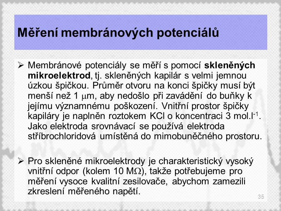 Měření membránových potenciálů