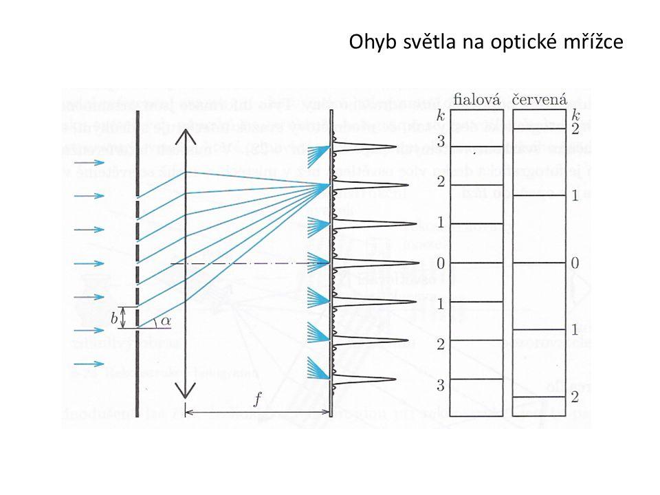 Ohyb světla na optické mřížce
