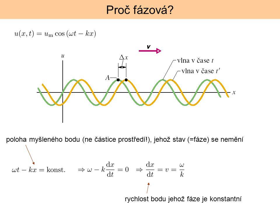 Proč fázová. u. poloha myšleného bodu (ne částice prostředí!), jehož stav (=fáze) se nemění.