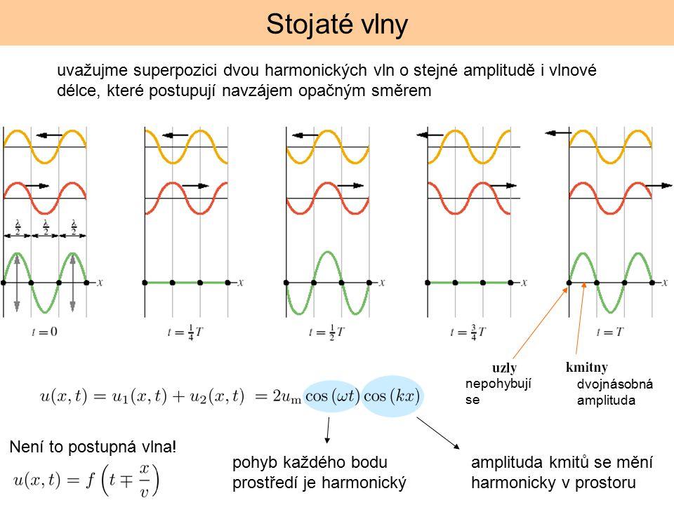Stojaté vlny uvažujme superpozici dvou harmonických vln o stejné amplitudě i vlnové délce, které postupují navzájem opačným směrem.