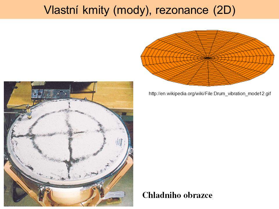 Vlastní kmity (mody), rezonance (2D)