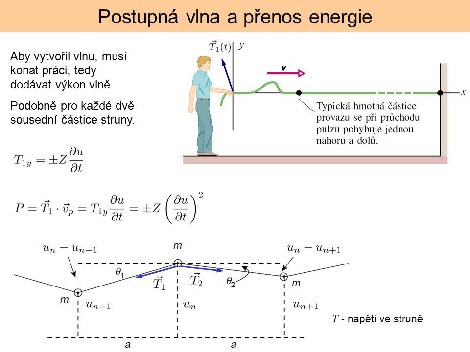 Postupná vlna a přenos energie