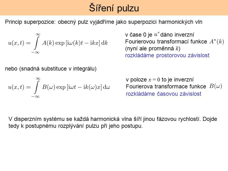 Šíření pulzu Princip superpozice: obecný pulz vyjádříme jako superpozici harmonických vln.
