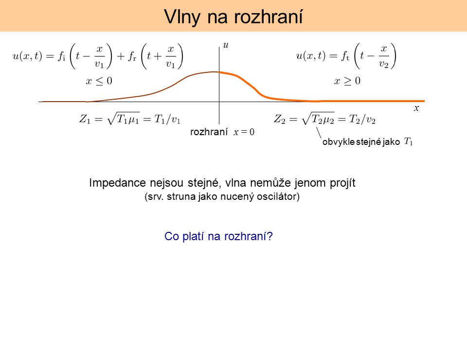 Vlny na rozhraní u. x. rozhraní. x = 0. obvykle stejné jako.