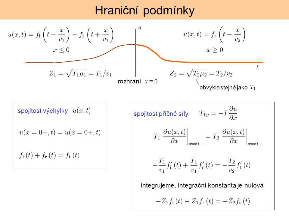 Hraniční podmínky u x rozhraní x = 0 spojitost výchylky