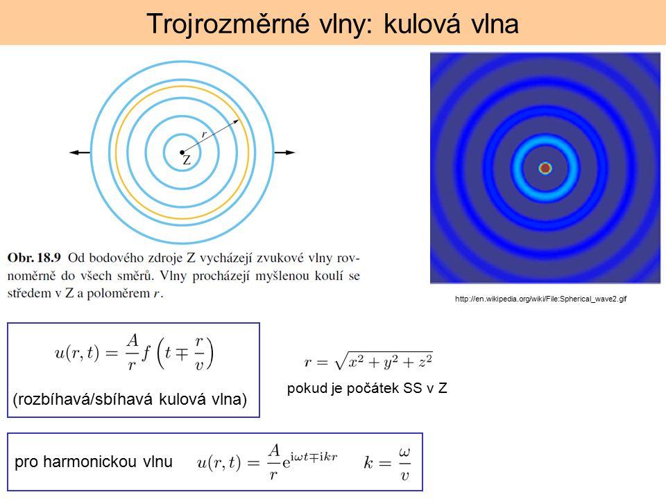 Trojrozměrné vlny: kulová vlna
