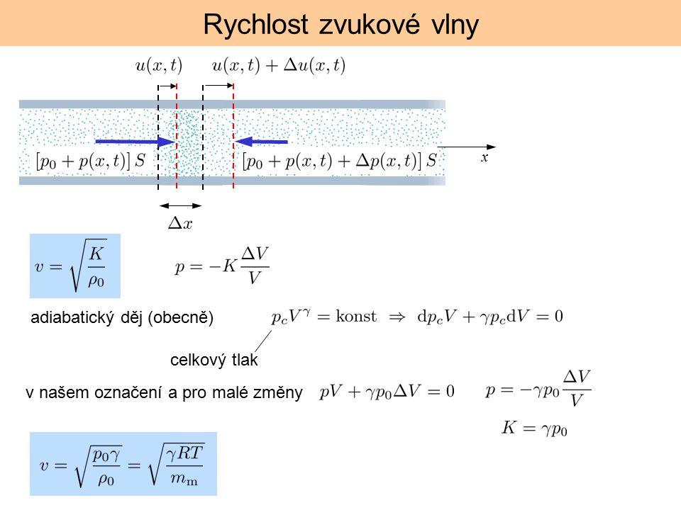 Rychlost zvukové vlny adiabatický děj (obecně) celkový tlak