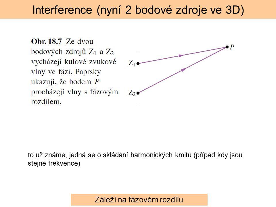 Interference (nyní 2 bodové zdroje ve 3D)