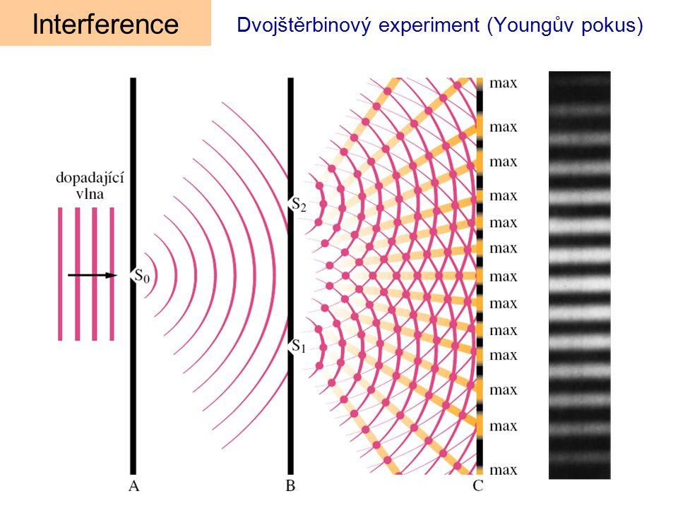 Dvojštěrbinový experiment (Youngův pokus)