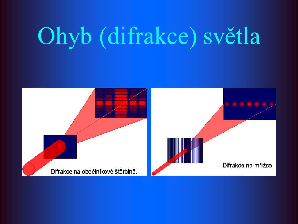 Ohyb (difrakce) světla