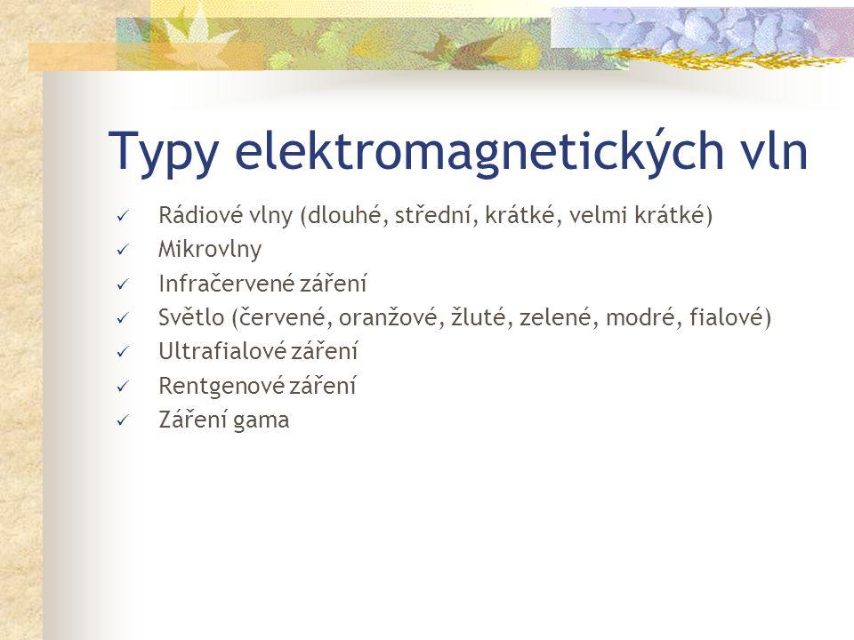 Typy elektromagnetických vln