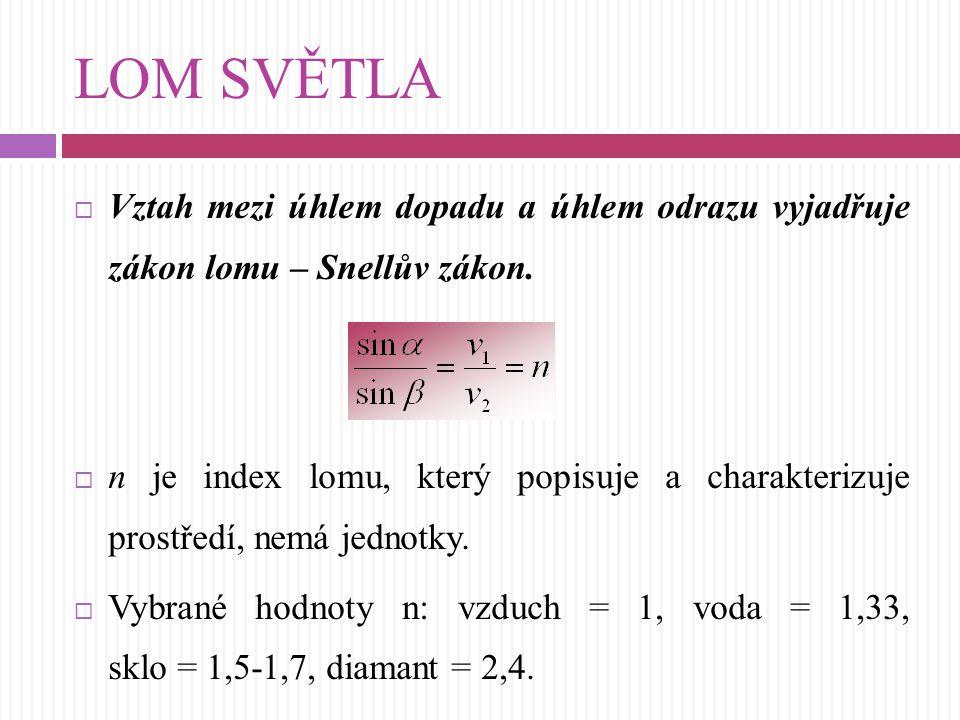 LOM SVĚTLA Vztah mezi úhlem dopadu a úhlem odrazu vyjadřuje zákon lomu – Snellův zákon.