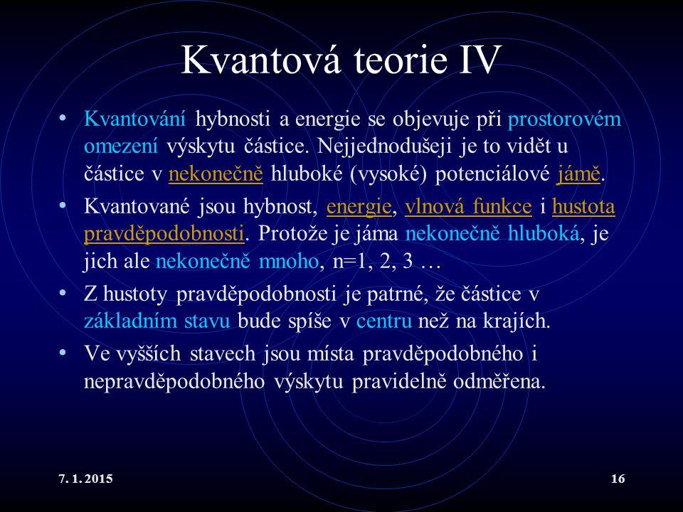 Kvantová teorie IV