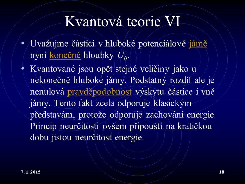 Kvantová teorie VI Uvažujme částici v hluboké potenciálové jámě nyní konečné hloubky U0.