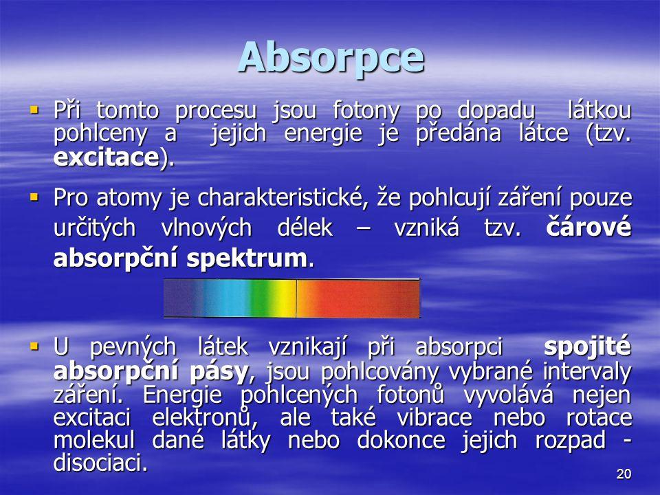 Absorpce Při tomto procesu jsou fotony po dopadu látkou pohlceny a jejich energie je předána látce (tzv. excitace).