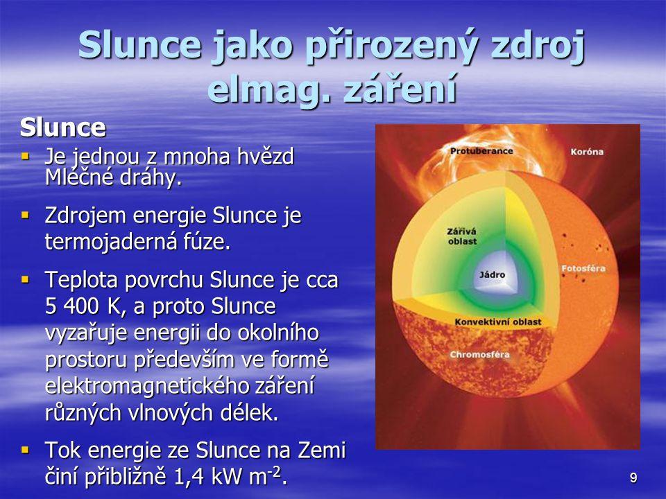 Slunce jako přirozený zdroj elmag. záření