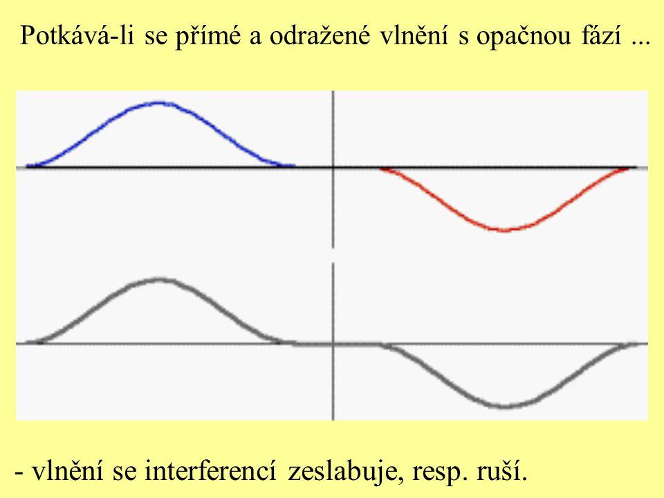 - vlnění se interferencí zeslabuje, resp. ruší.